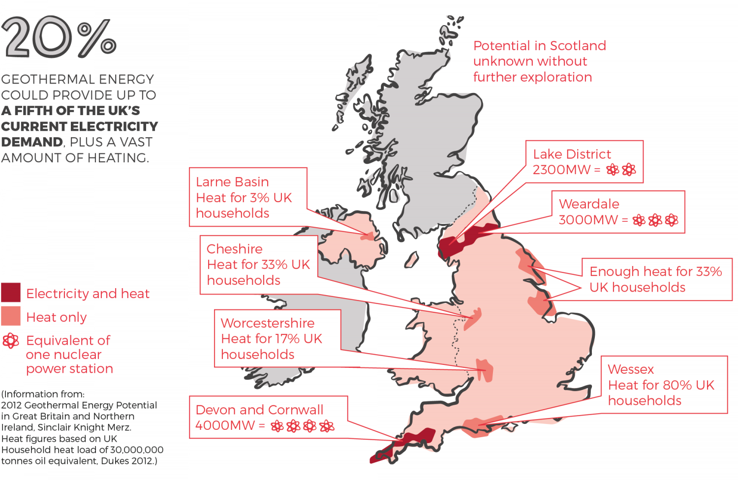 Potential geothermal energy in the UK